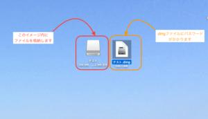 暗号化ファイル格納先